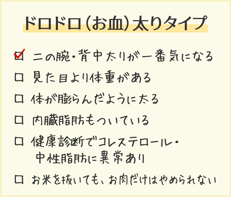 ドロドロ(お血)太りタイプ
