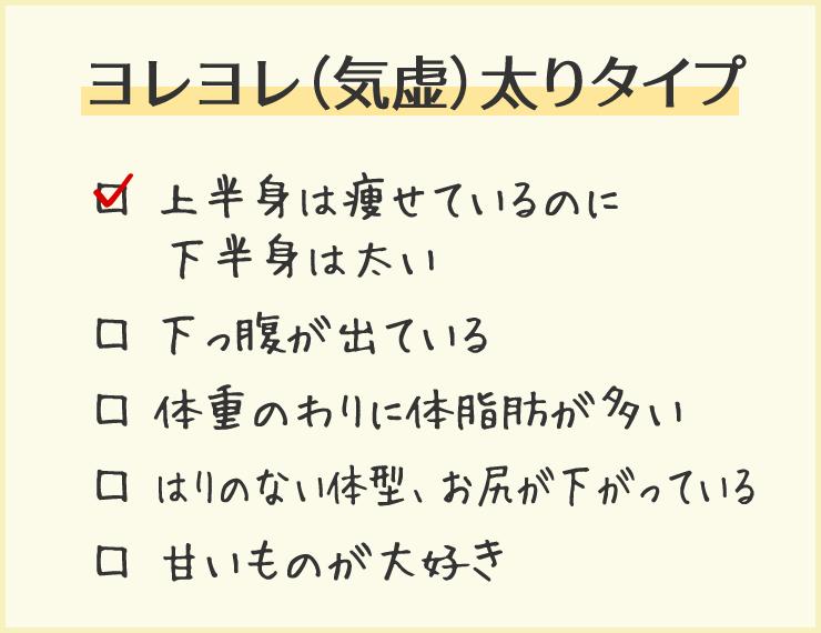 ヨレヨレ(気虚)太りタイプ